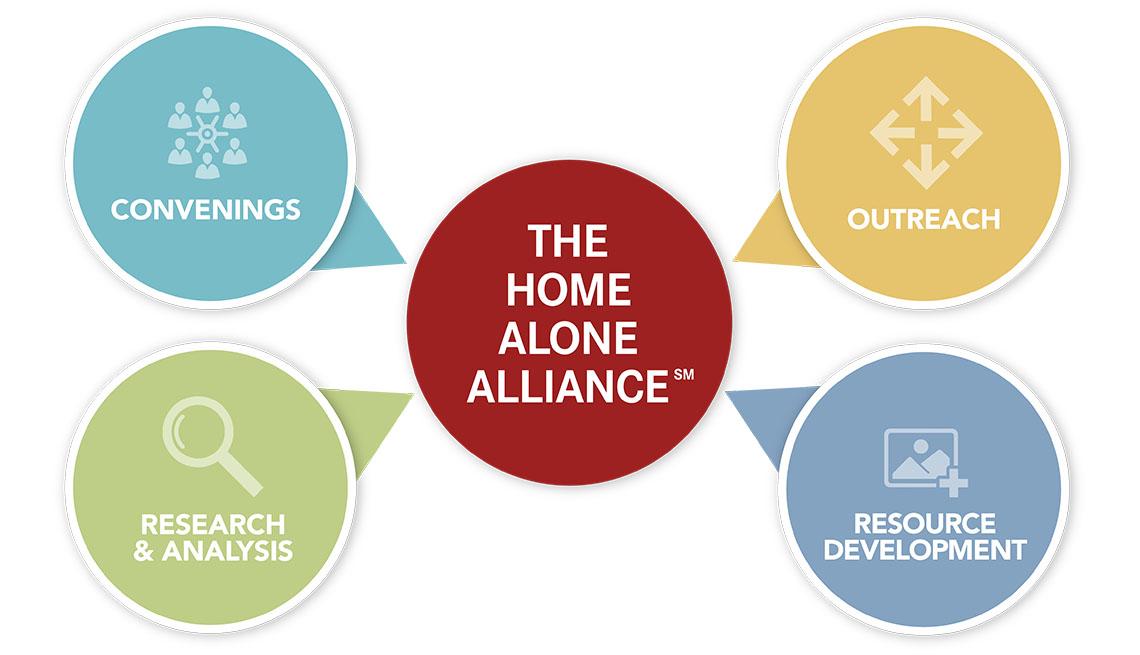 Home Alone Alliance