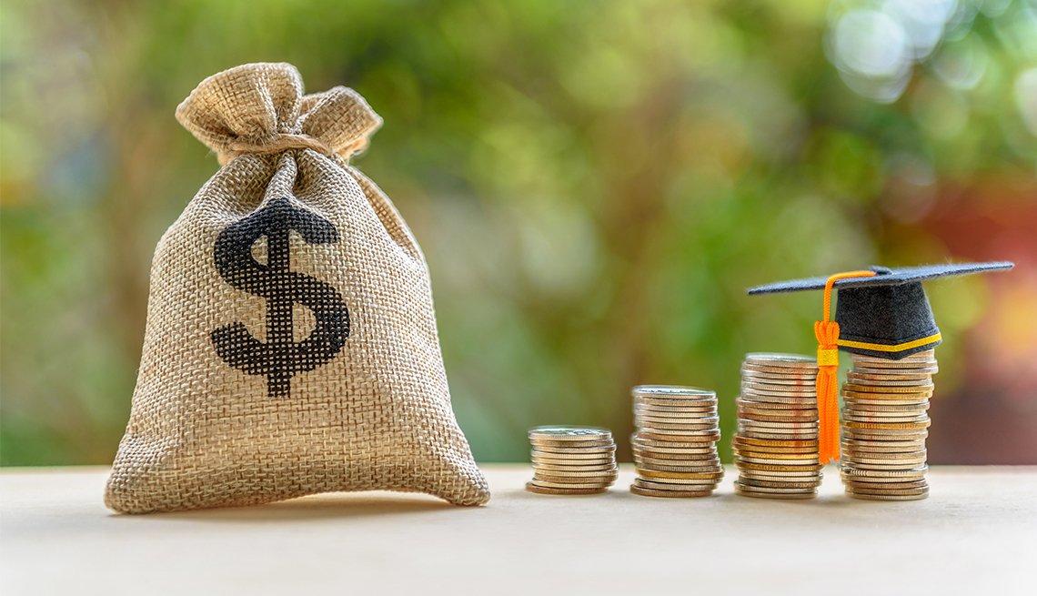 Student Loan Debt Threat Report