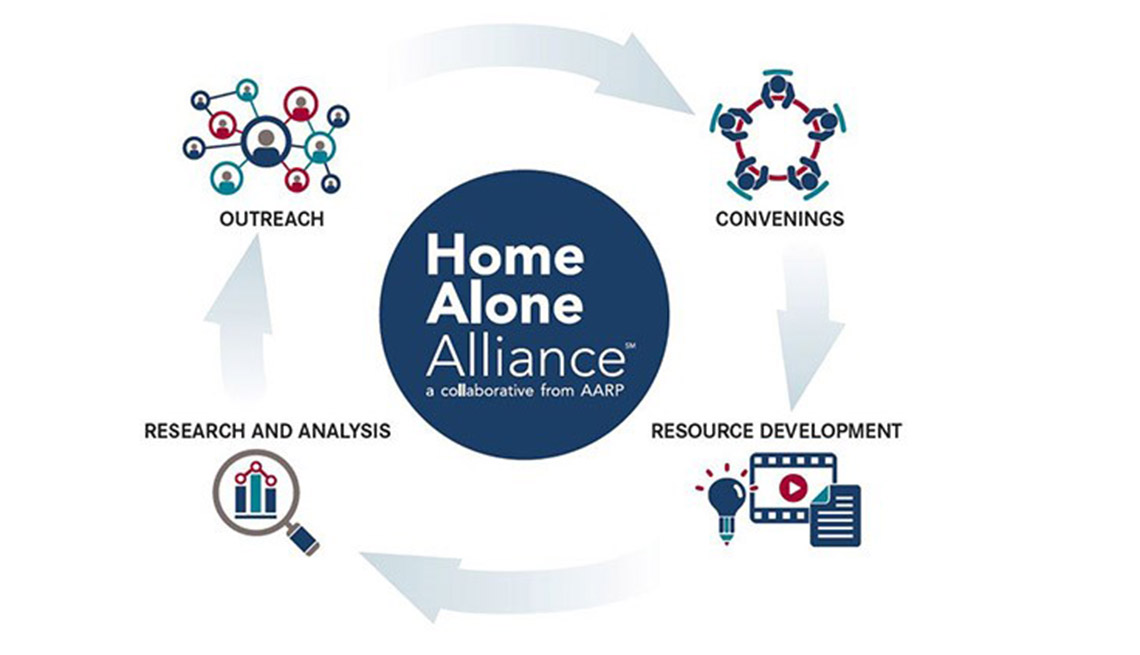 Home Alone Alliance graphic