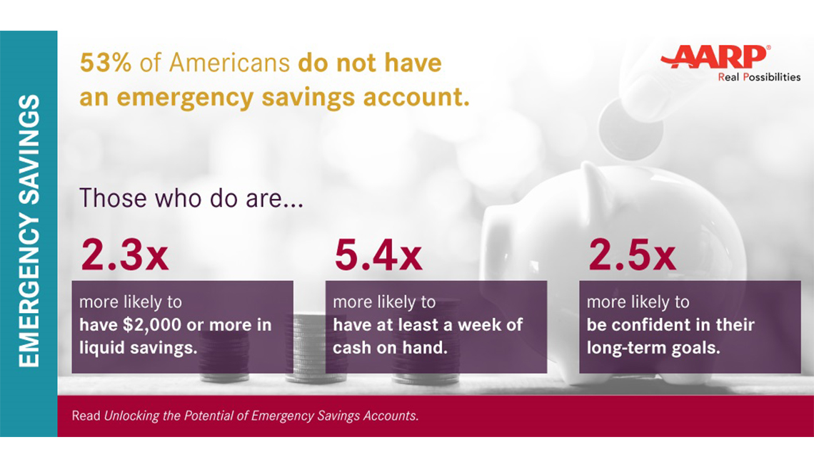 Emergency Savings Infographic