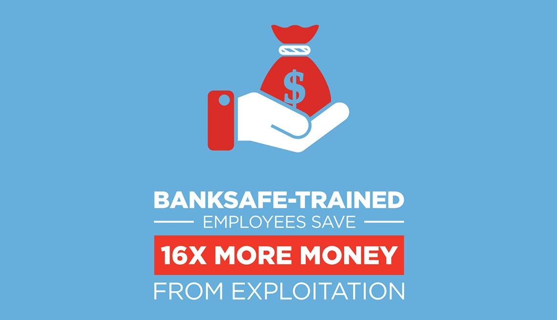 bank safe trained employees save sixteen times more money from exploitation