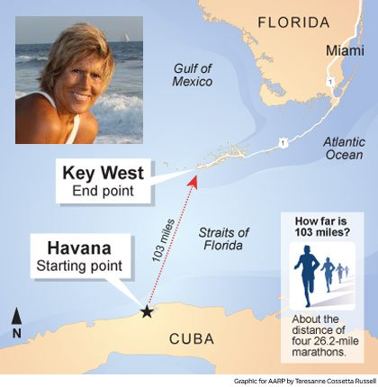 Map of Diana Nyad route of swim from Cuba to Key West