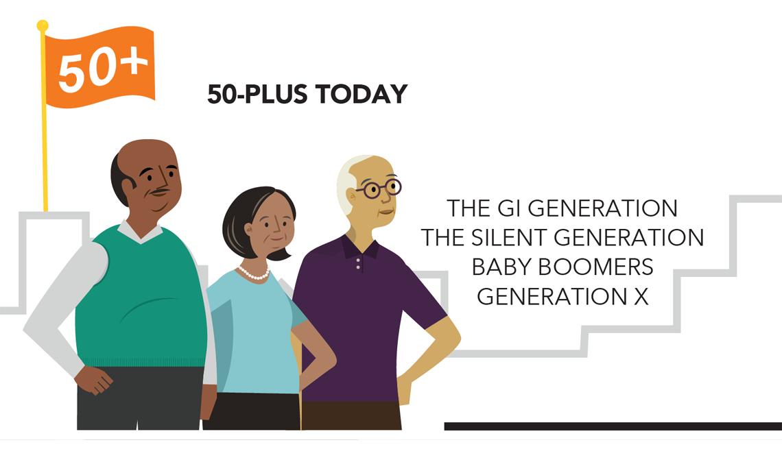 Longevity Economy Infographic