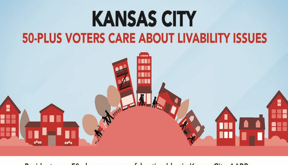 Kansas City Mayoral Race 2019: Insights from Kansas City Voters 50+ Infographic