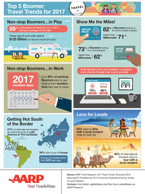 2017_TravelTrends[1] v4 - withcontact