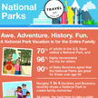 nationalparks_infographic