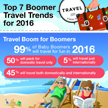 2016_traveltrends_infographic