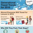2016_TravelTrends#2