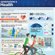 AARP Health Infographic September 2015 2