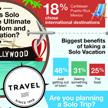 AARP Celebration Travel Infographic