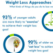 Microsoft PowerPoint - Weight Loss  One Pager 2-24-14.pptx