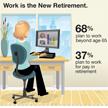 retirement_infographic