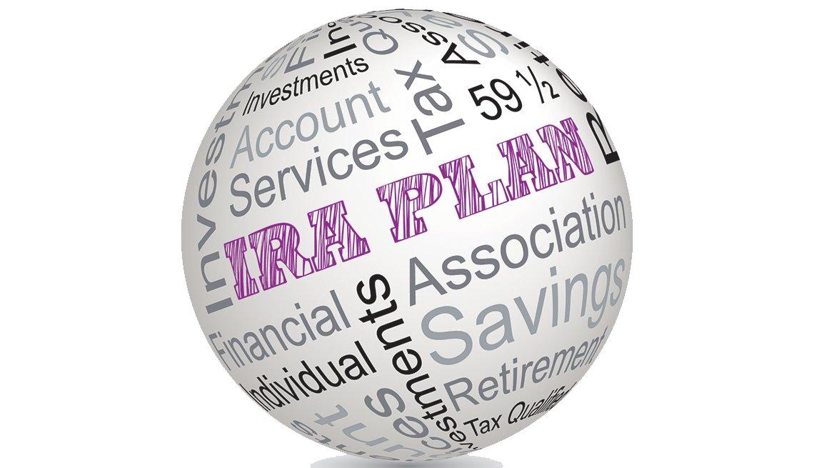 Esfera con las palabras en inglés plan IRA, ahorros, servicios contables, jubilación