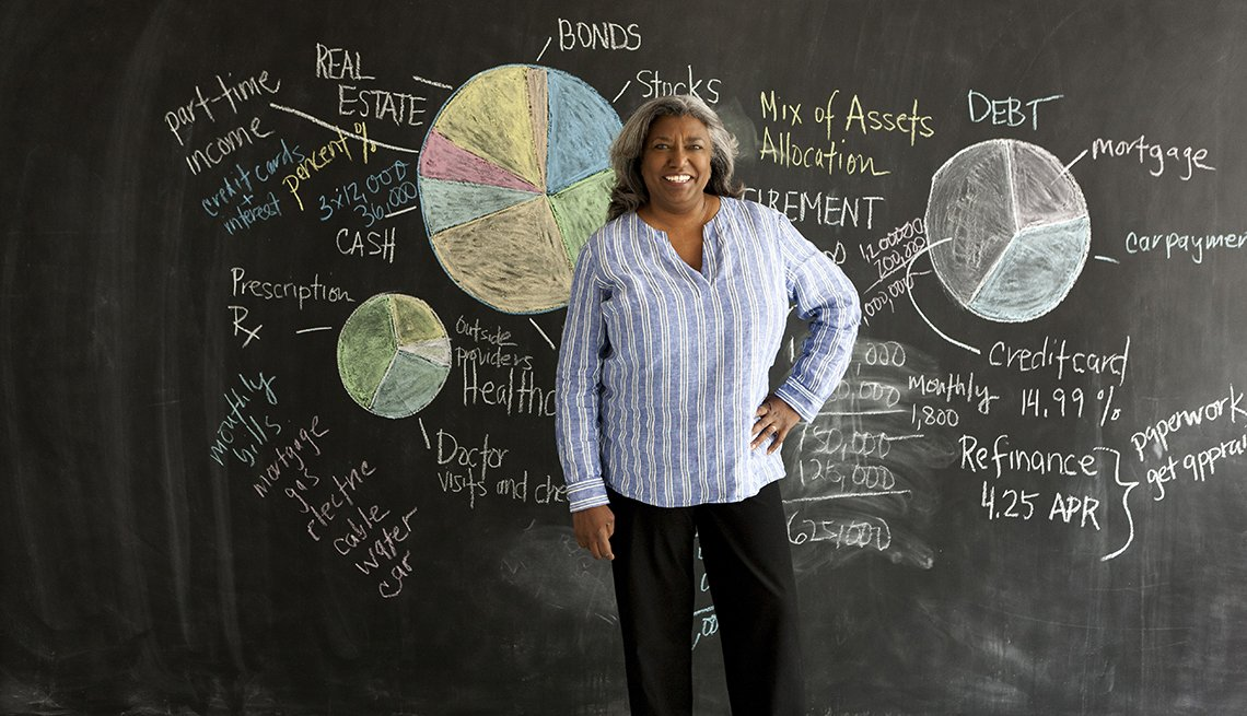 confident woman standing in front of a comprehensive budget plan drawn out in numbers and charts on a chalk board