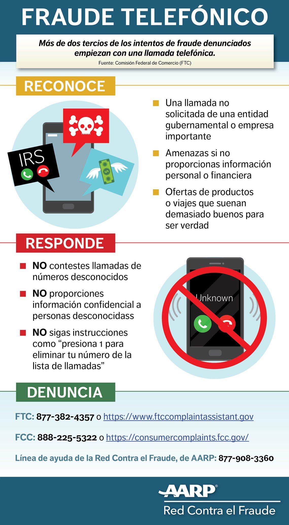 Guía para evitar el fraude telefónico.