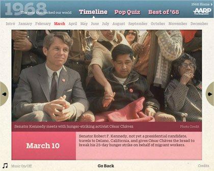 1968 Timeline