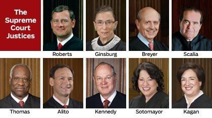 Supreme Court Justices - Roberts, Ginsburg, Breyer, Scalia, Thomas, Alito, Kennedy, Sotomayor, Kagan
