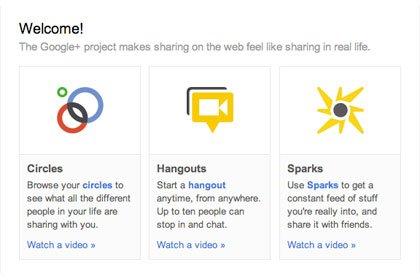 Mensaje de bienvenida y características de Google+