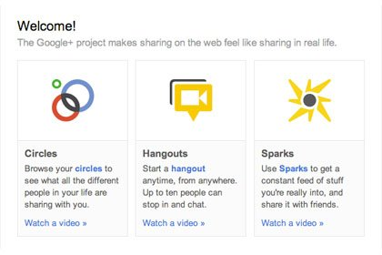 Google+ welcome message and features