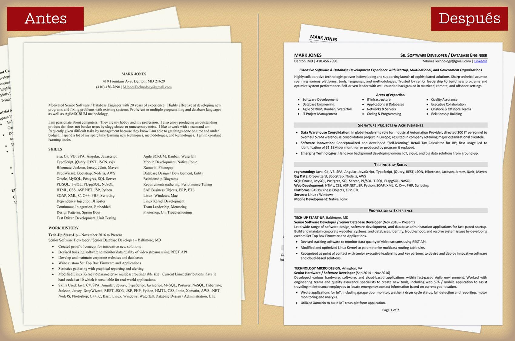 Ejemplos de una hoja de vida antes y después de revisada.