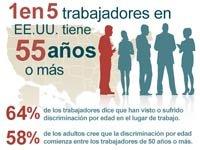 Los trabajadores mayores y la discriminación por edad