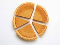 Pieces of pie- the rate at which retirees should spend down their retirement savings