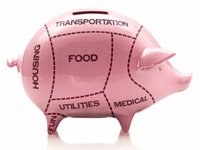 budget diagram on piggy bank - how to make a long term plan