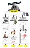 Infografía: Juguemos al riesgo de las pensiones
