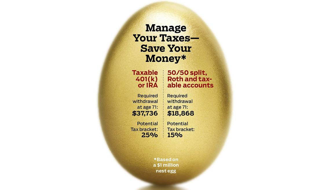 Tax Deferred Retirement Plans Threaten Savings