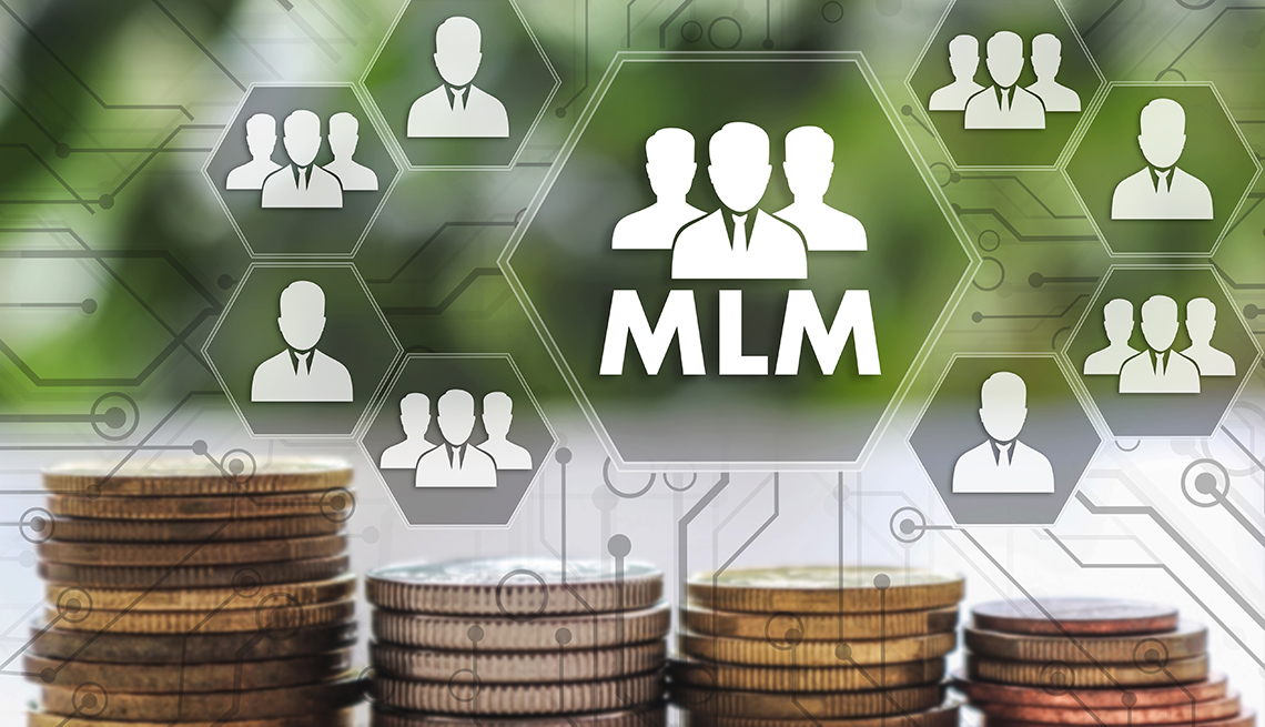 MLM, the acronym for Multilevel Marketing, is superimposed with a connected grid representing salespeople over a background of coins