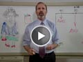 The Chained CPI & You - AARP's David Certner explains